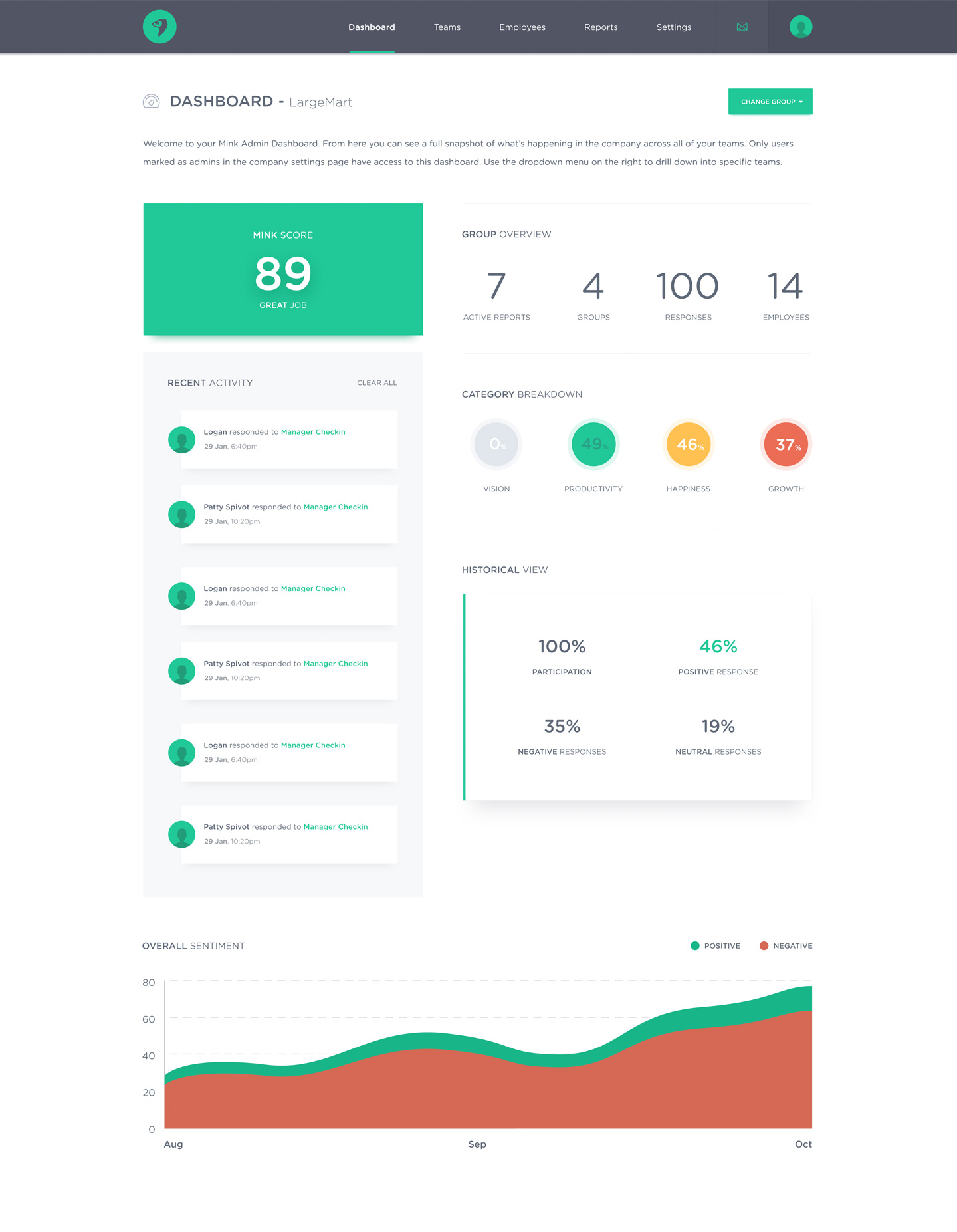 Mink website built by Aquatic in San Francisco